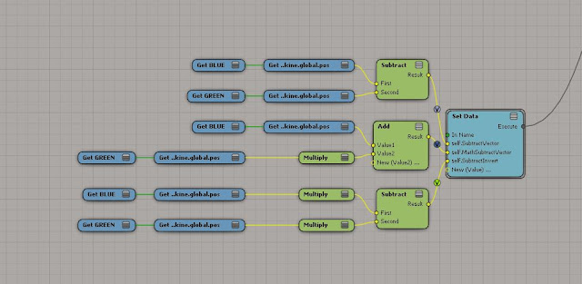 ICE/SOFTIMAGE Tree of Subtraction Vectors