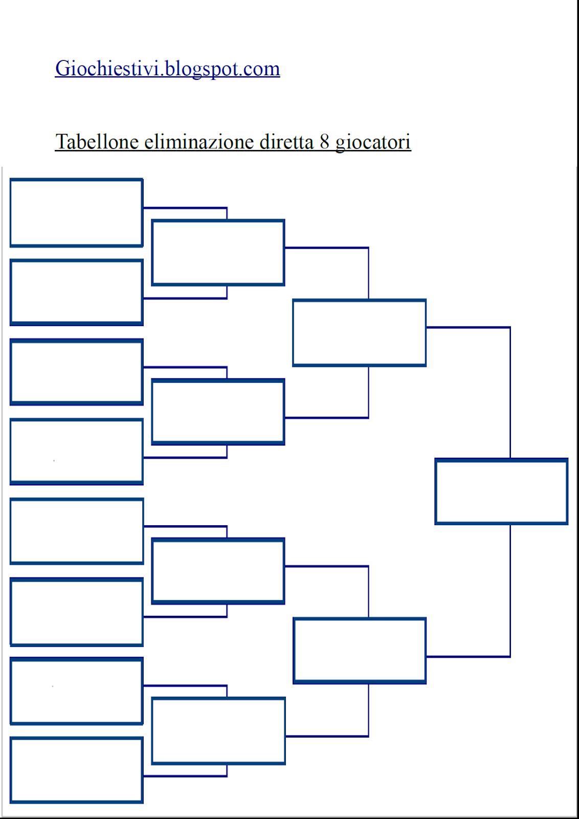 Tabellone per torneo gare ad eliminazione diretta da stampare 8 squadre giocatori