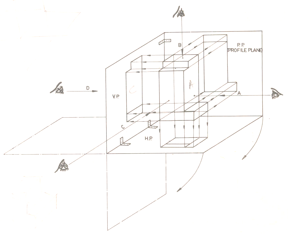 Basic Engineering Drawing Projection Knowledge Zone The Online