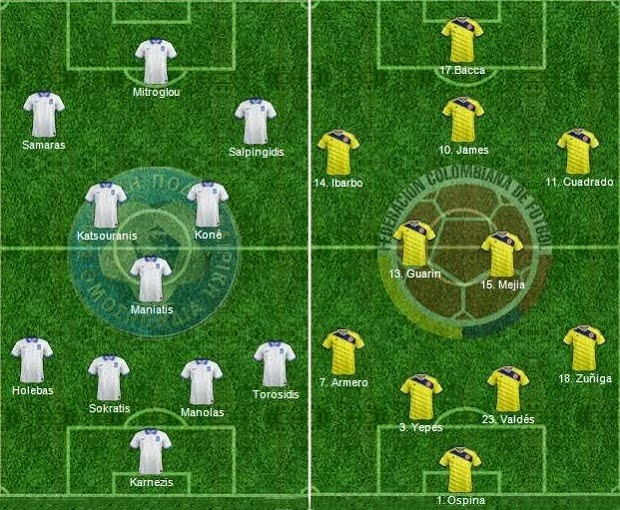 FIFA World Cup 2014 - Starting Lineups Colombia Vs Greece