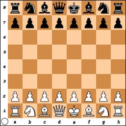Схема расстановки шахмат на доске