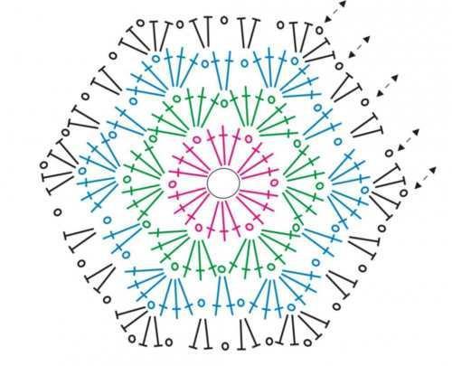 Gregoblen mattonelle a uncinetto schemi for 100 piastrelle all uncinetto