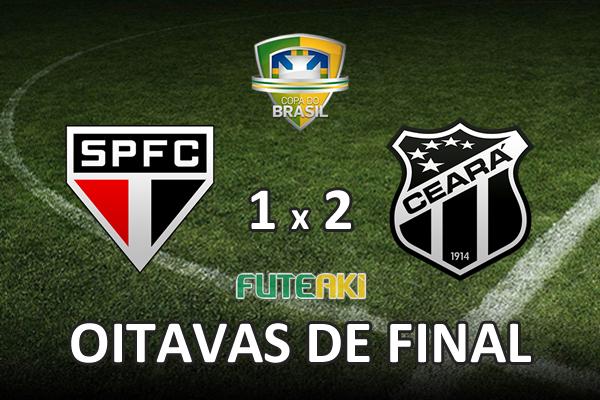 Veja o resumo da partida com os gols e os melhores momentos de São Paulo 1x2 Ceará pelas oitavas de final da Copa do Brasil 2015.