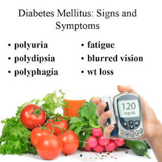 Diagnosis and Classification of Diabetes Mellitus | Dietkart