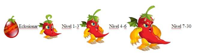 crecimiento del dragon picante