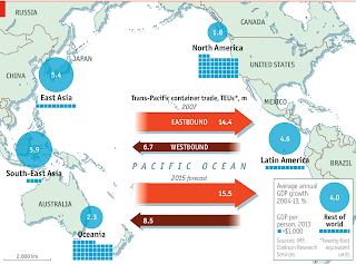 http://www.economist.com/news/special-report/21631795-under-american-leadership-pacific-has-become-engine-room-world-trade