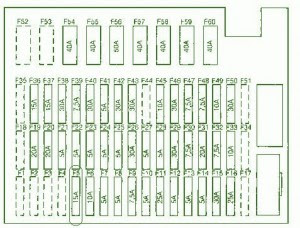 wiring diagram as well bmw z fuse box diagram also chevy truck diagram on bmw bmw 318i series fuse box bmw engine image for user manual wiring