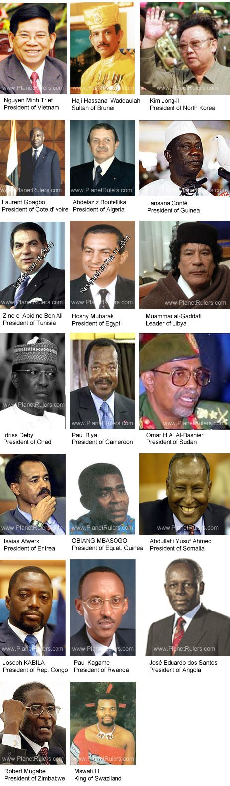 The Dictators Of Our Time