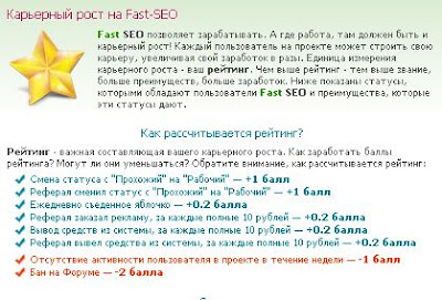 Fast-SEO.org расчет рейтинга