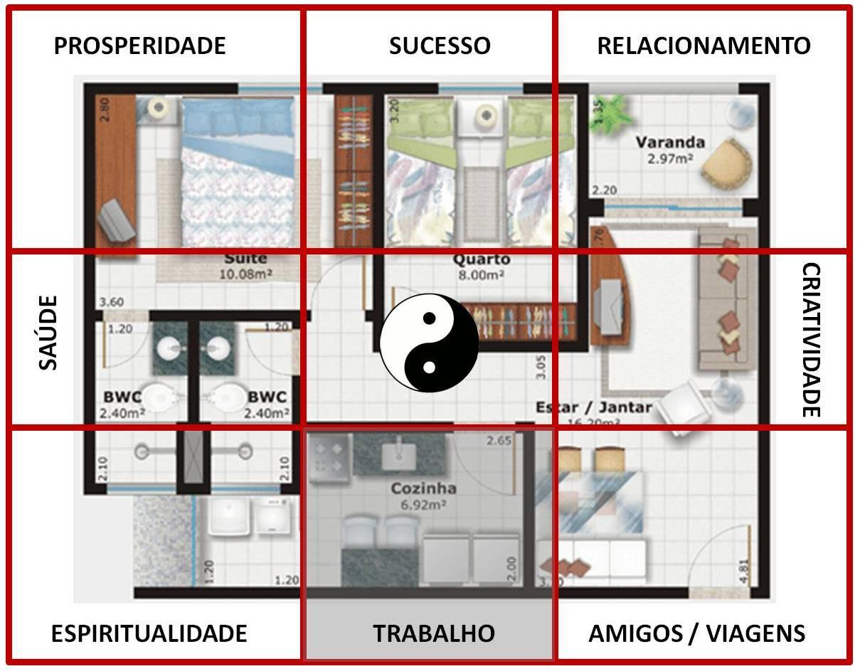 Casando e arquitetando feng shui parte 2 - Objetos feng shui ...