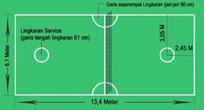 http://www.tutorialolahraga.com/2015/11/ukuran-lapangan-sepak-takraw-standar.html