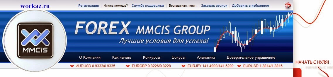 отзывы о forex mmcis group index top 20