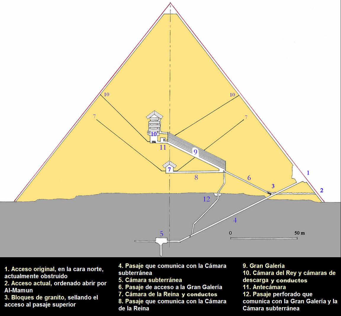 Algargos arte e historia la necr polis de gizeh i for Interior de una piramide