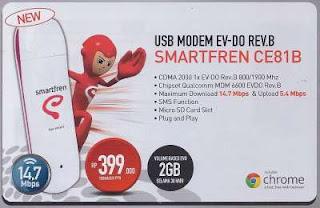 Ulasan Review Modem Smartfren EV DO Rev B CE81B