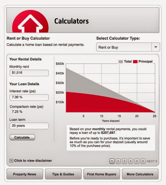 http://www.realestate.com.au/blog/reverse-rent-calculator/