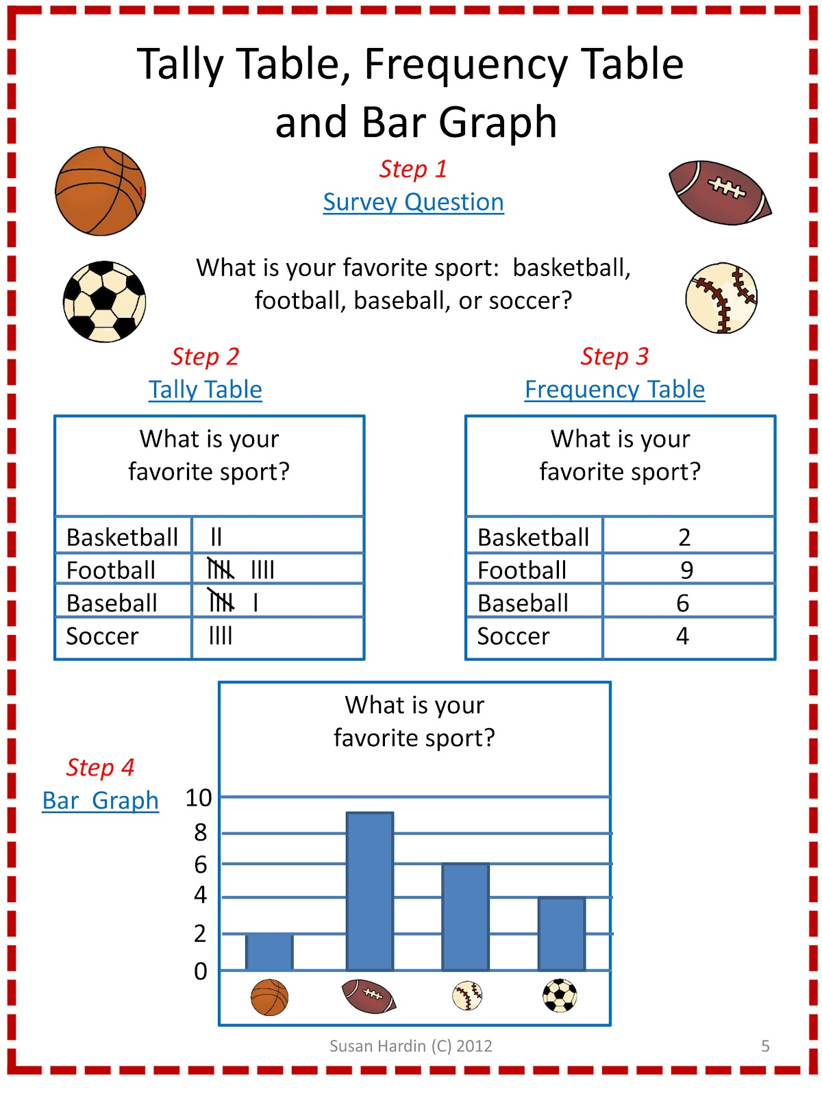 Bar Graphs For Third Grade | Search Results | Calendar 2015