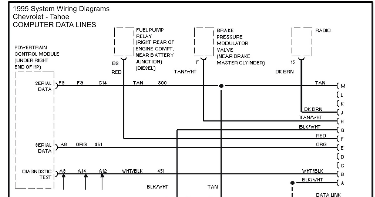 1995 System Wiring Diagrams Chevrolet Tahoe Computer Data Lines  Data Link Connector Circuit