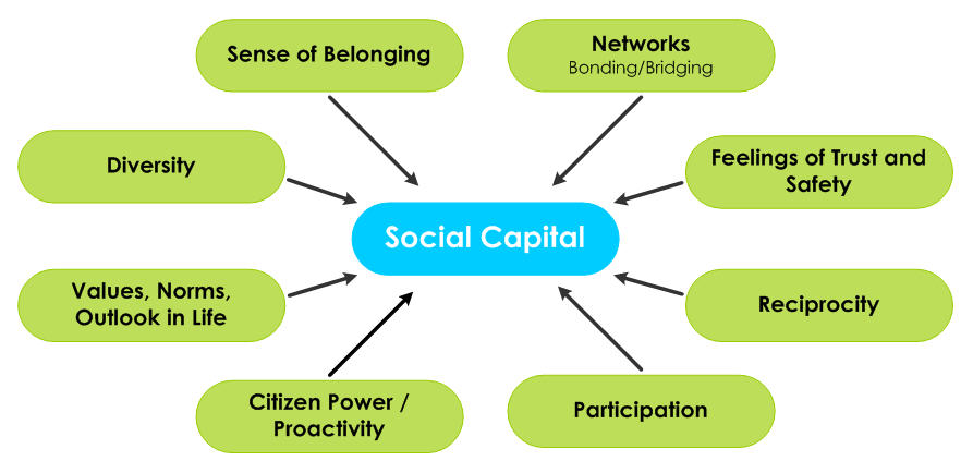 capital formation definition Definition of capital formation: transfer of savings from individuals or households  to the business sector directly through investments or indirectly through bank.