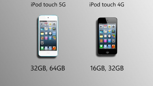 iPod Touch 5G vs 4G Storage