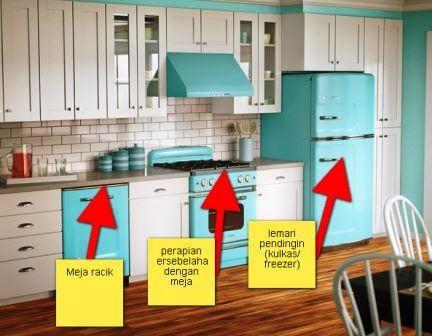 desain model dapur minimalis sederhana