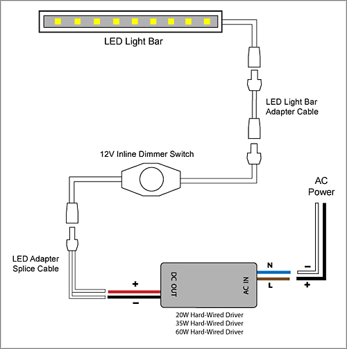 3 way dimmer switch wiring diagram for led vlightdeco trading (led): wiring diagrams for 12v led lighting #4