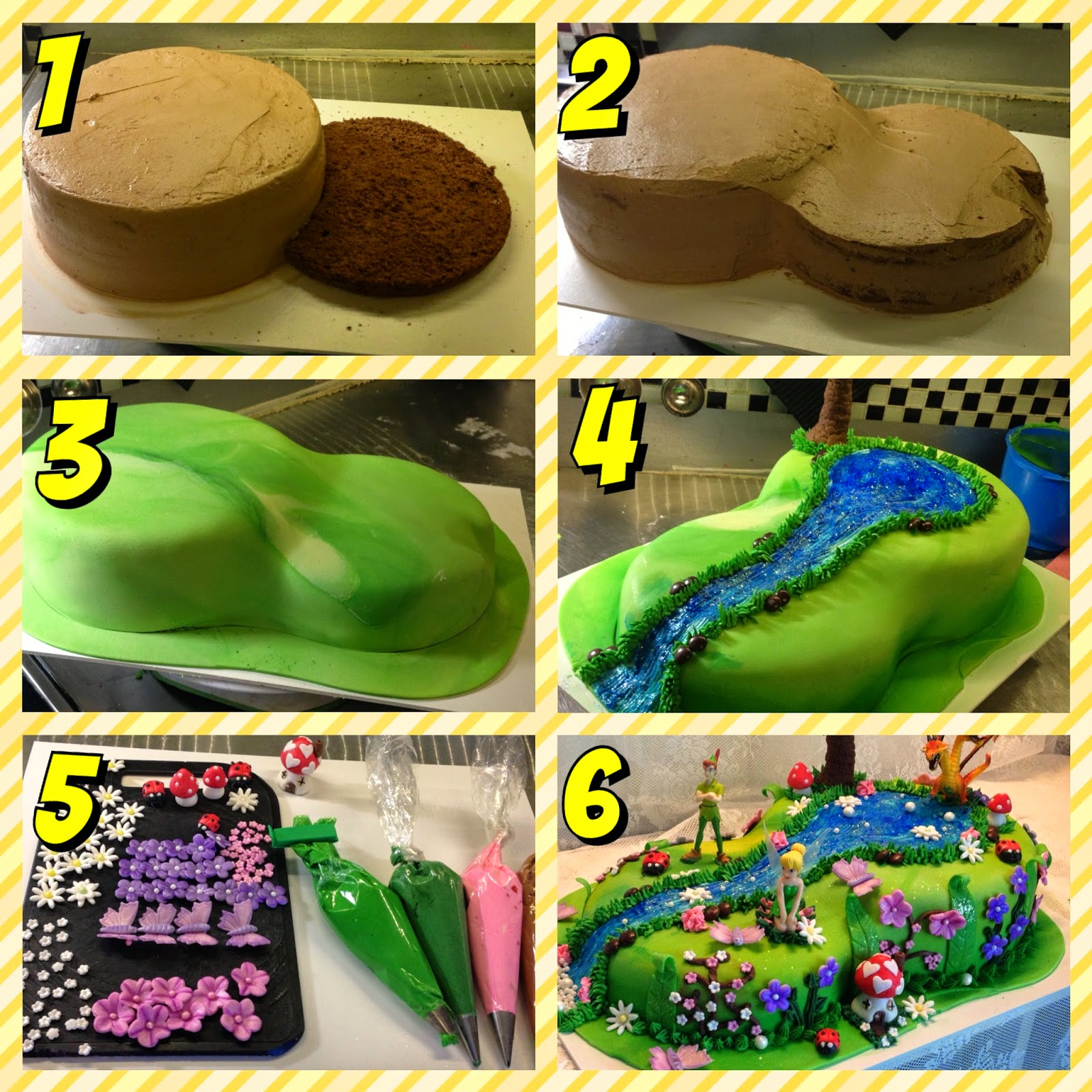 hvordan lage kake