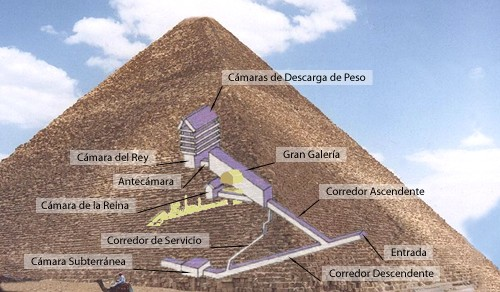 Que vuelen alto los dados la gran pir mide de khufu for Interior de una piramide