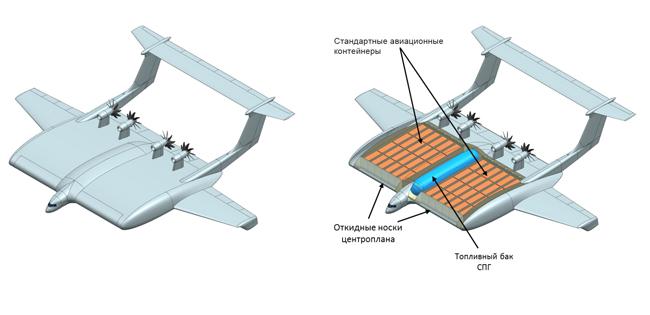 Ekranoplano