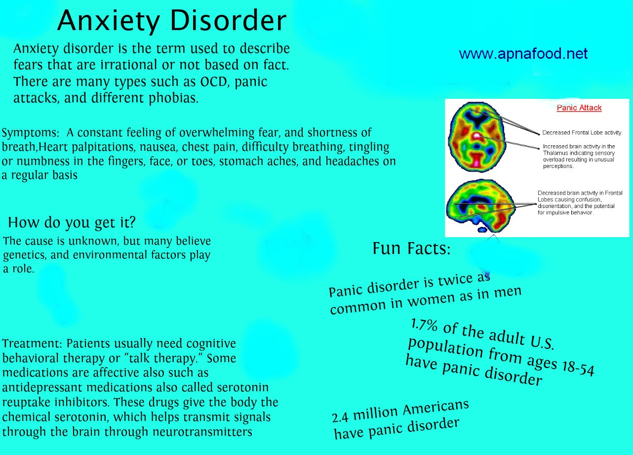 the many types of anxiety disorders There are many types of anxiety disorders that may be causing changes in your behaviour, thoughts, emotions, and physical health how common are anxiety disorders anxiety disorders are the most common of all mental health problems.