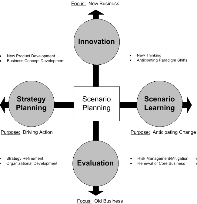safari a la estrategia essay Chapter 5—business-level strategy chapter 5: business-level strategy chapter summary this chapter begins with a discussion.