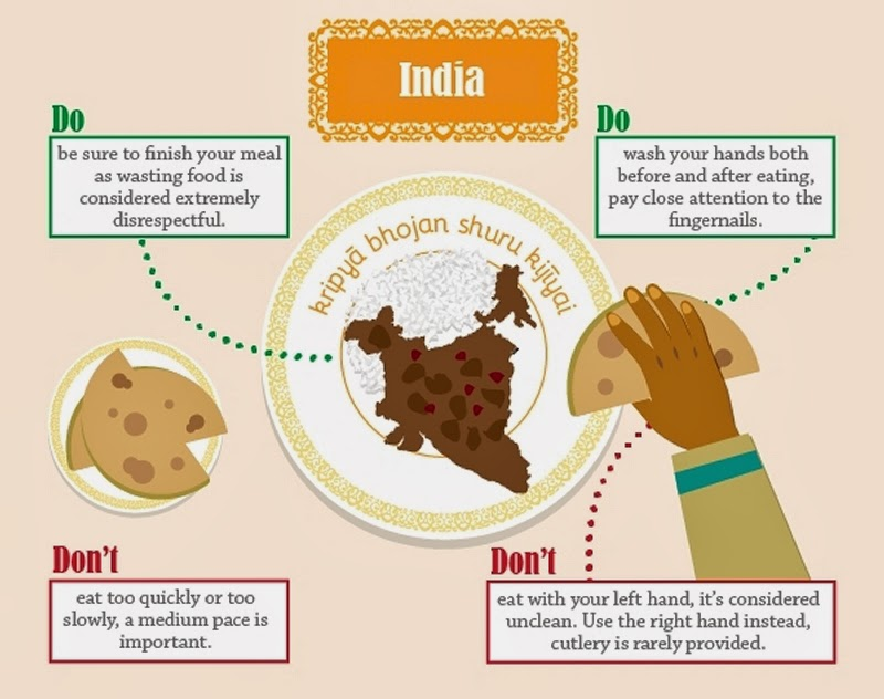 03-India-The-Restaurant-Choice-Dining-Etiquette-Around-the-World-www-designstack-co