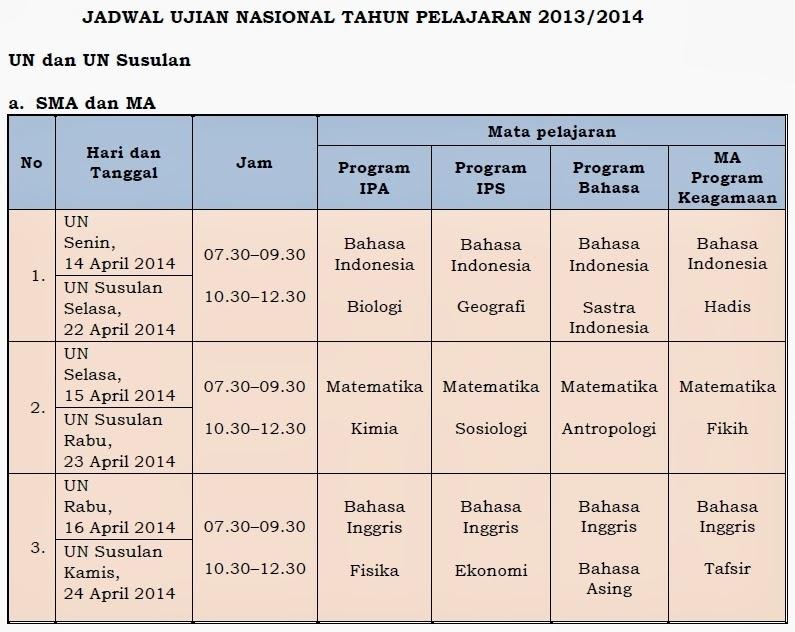 POS dan Jadwal UN 2014 Untuk SMP/Mts, SMPLB, SMA/MA, SMALB, dan SMK ...