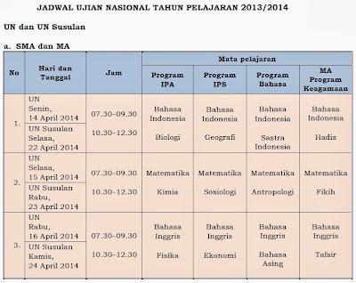 POS dan Jadwal UN 2014 Untuk SMP/MA, SMPLB, SMA/MA, SMALB, dan SMK/MAK
