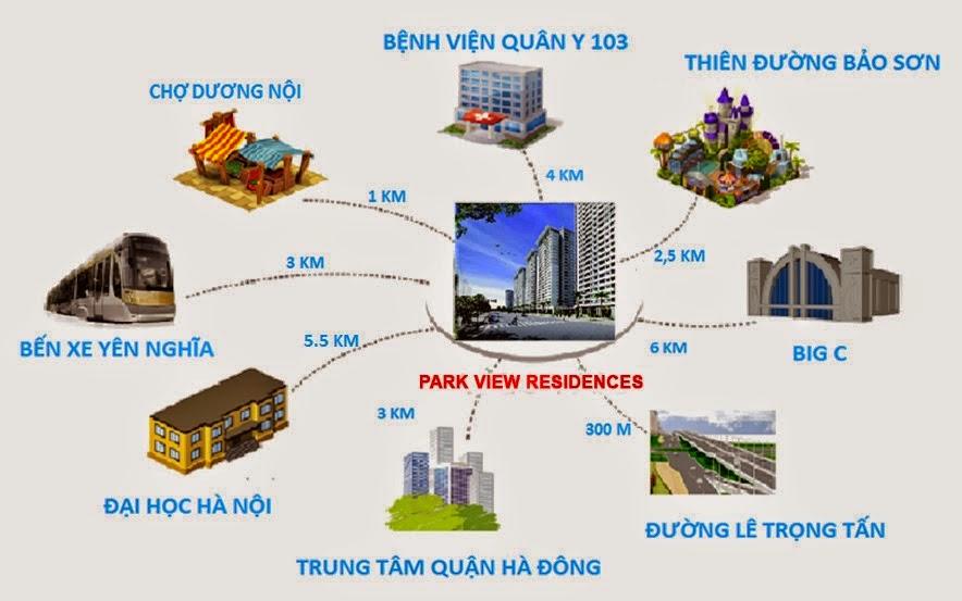 Vị trí chung cư Park View Residence