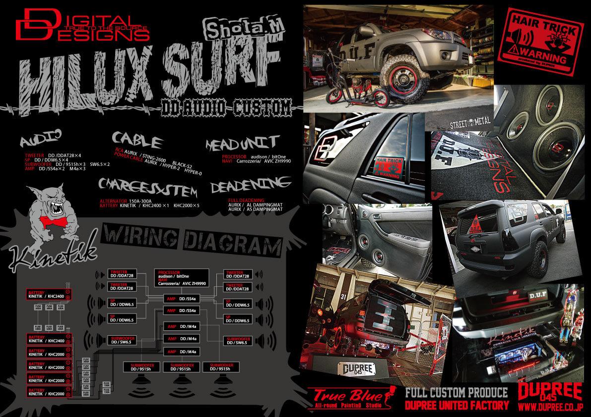 HILUX SURF