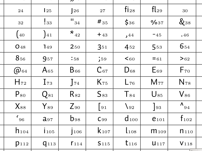 Truetype Fonts Latex 106