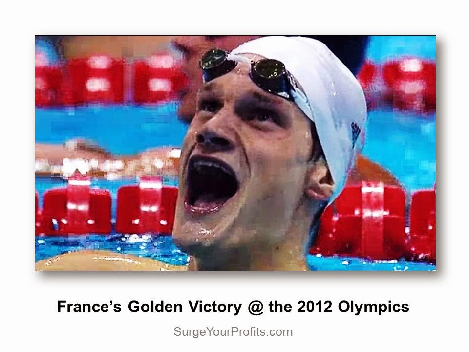 Deja Vue at Olympics 2012 (4x100 m Freestyle Relay) and Social Media Events - Surge Your Profits.com