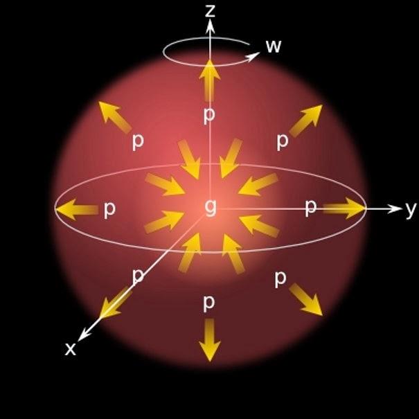 Resultado de imagen de Colapso gravitacional