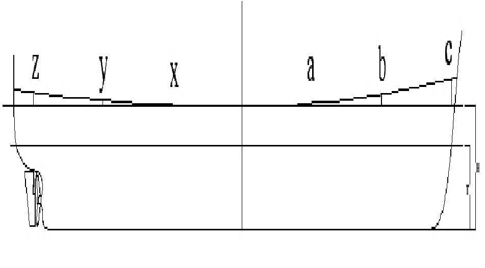 Rencana garis lines plan riki sanjaya inspector oil gas gambar i1 geladak utama ccuart Choice Image