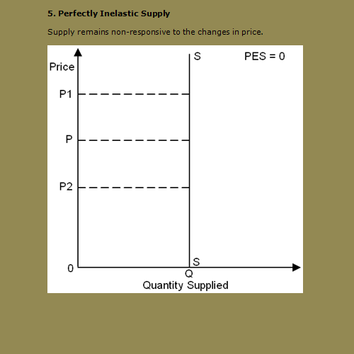 an analysis of the topic of the price elasticity of demand Economic analysis of tobacco products the price demand elasticity for tobacco products in both these this topic will be discussed in the section.