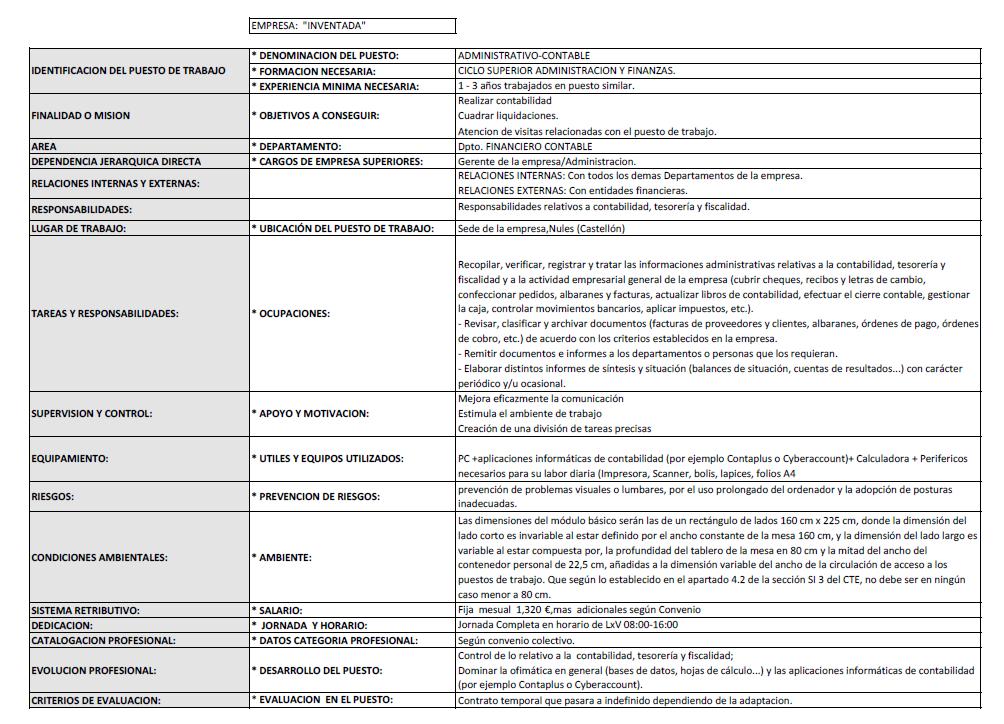 Hermosa Plantilla De Descripciones De Trabajo Cresta - Colección De ...