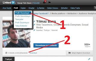 Linkedin Username