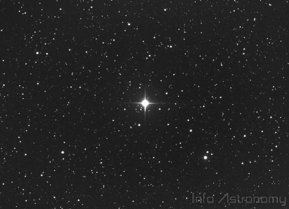Proses Bintang Terbentuk, Mengembang dan Mati