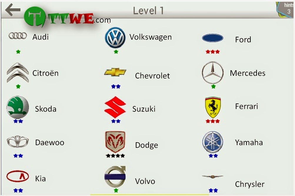 Car Logo Quiz Android Answers