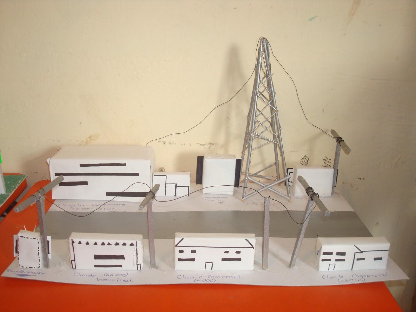 generadoras electrica: