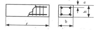 Толщина защитного слоя бетона