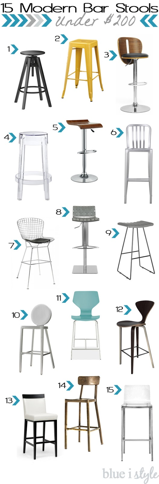 Shopping For Style 15 Modern Bar Stools Under 200 Amp The