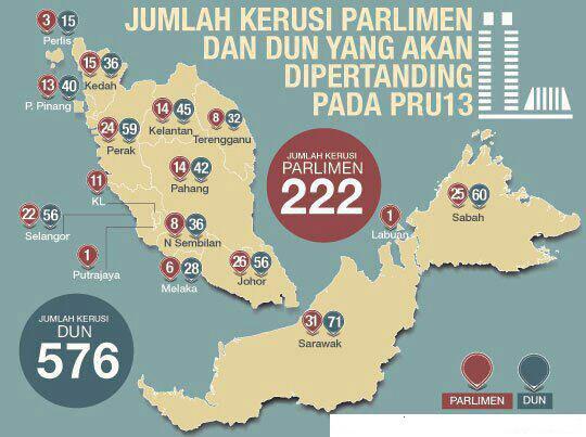 negeri dun yang akan dipertandingkan pada pru 13 mengikut negeri