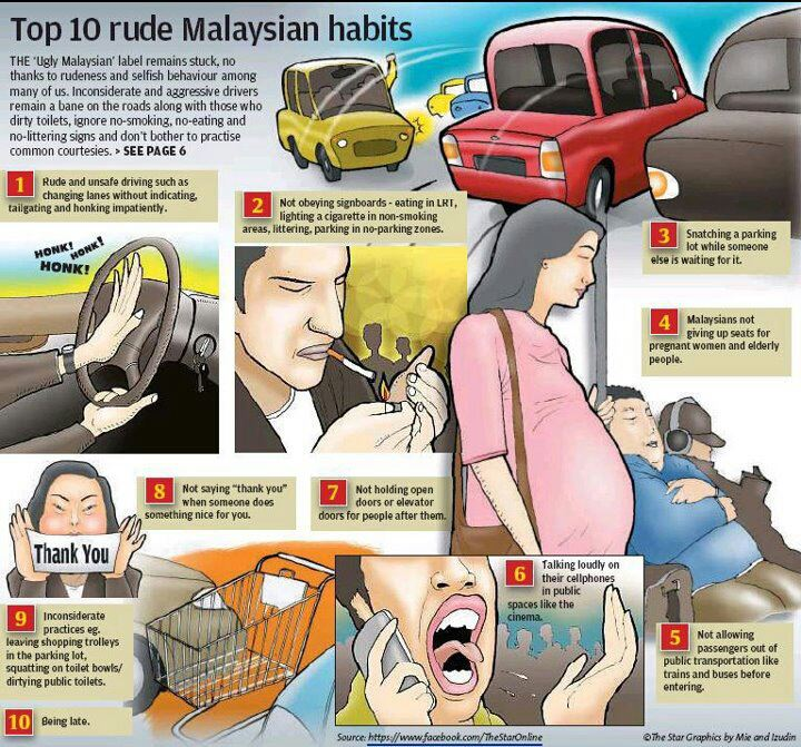 habits of malaysian Being malaysian is a pretty special thing you could say we're one of a kind – with our quirky lingo, customs and habits want to find out if you're a true blue.