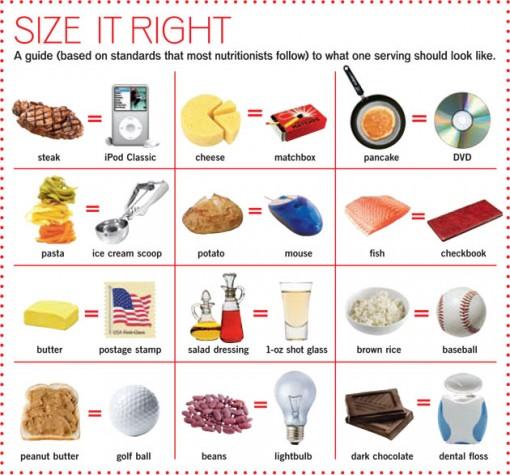 Jangan Makan berlebihan